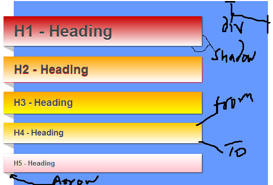 how to add background colour in html using css