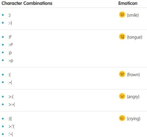 Emoticons in Salesforce Chatter