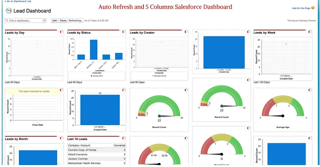 Enhance Salesforce Dashboard - Google Chrome extension