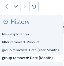 Exploration History in Salesforce Analytics Cloud