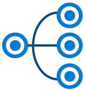 Salesforce Environment Hub