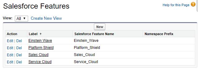 Salesforce Custom Metadata Type Records
