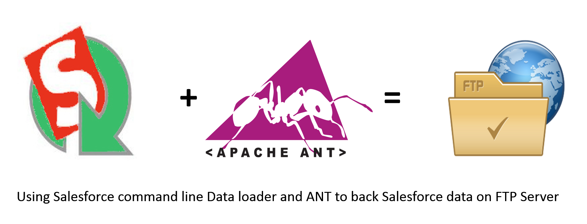 Using Dataloader and ANT to backup Salesforce data on FTP or