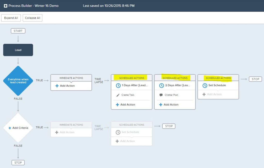 Multiple Scheduled action in Process builder - Salesforce Winter 16