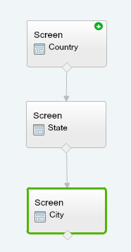 Salesforce flow to create Dependent picklist