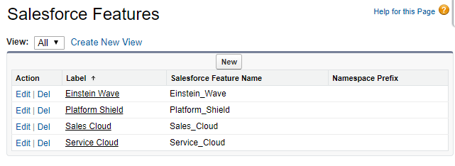 Salesforce Custom Metadata Type Records